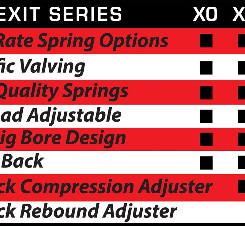 999-PL-EXIT-RZR900 Exit Series Polaris RZR S UTV X0 Stock Repl Single Rate • Double E Racing
